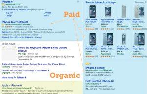 paid organic